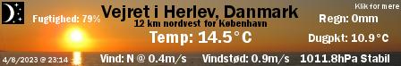 Vejret i Herlev, Danmark